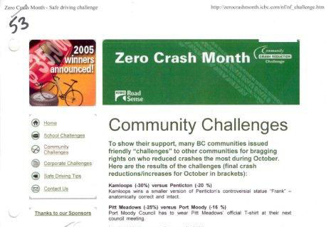 ICBC Zero Crash Test contest
